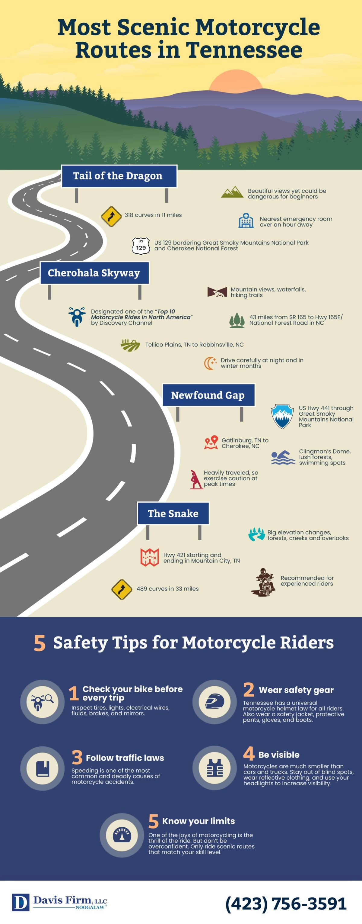 NoogaLaw - Scenic Motorcycle Rides Infographic